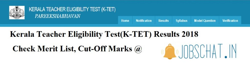 Kerala Teacher Eligibility Test Result