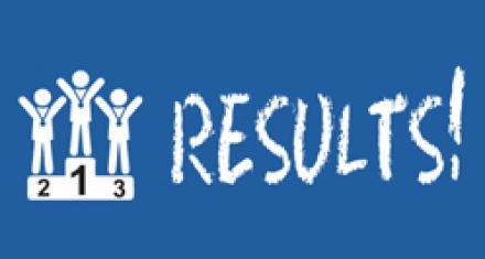 Kolkata Police Civic Volunteer Results