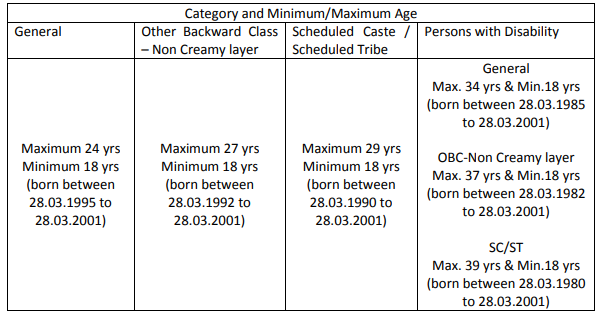 age-limits Ongc Job Form on pennsylvania state tax, income tax,