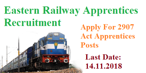 Eastern Railway Apprentices Recruitment