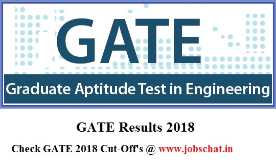 GATE Result