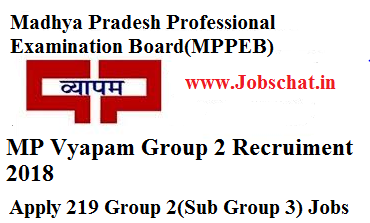 MP Vyapam Group 2 Recruitment