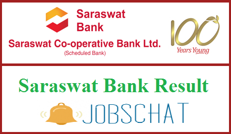 Saraswat Bank Result