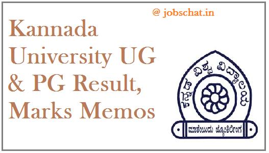 Kannada University Result