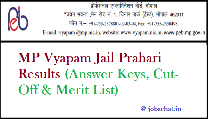 MP Vyapam Jail Prahari Results