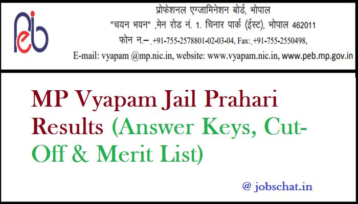 MP Vyapam Jail Prahari Results