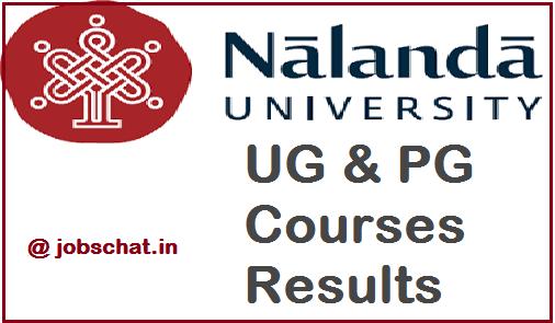 Nalanda University Results