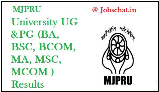 MJPRU Results