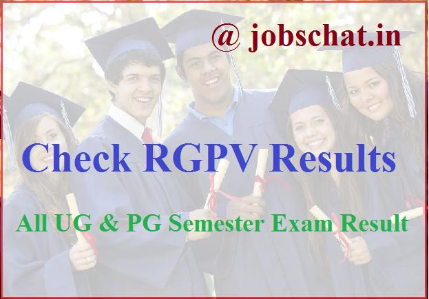 RGPV University Results