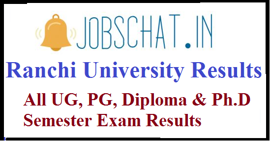 Ranchi University Results