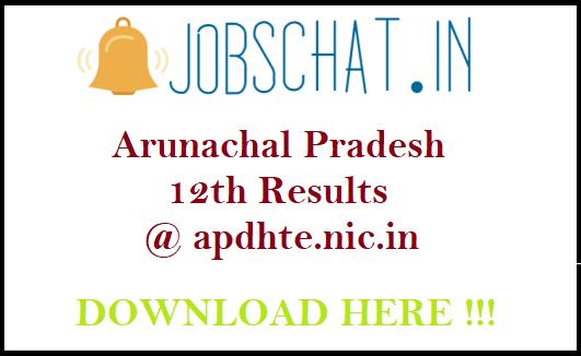 Arunachal Pradesh 12th Results