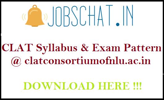 CLAT Syllabus