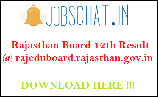 Rajasthan Board 12th Result