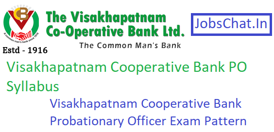 Visakhapatnam Cooperative Bank PO Syllabus