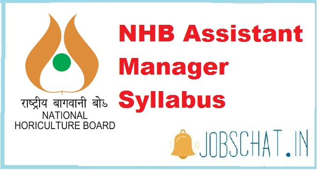 NHB Assistant Manager Syllabus