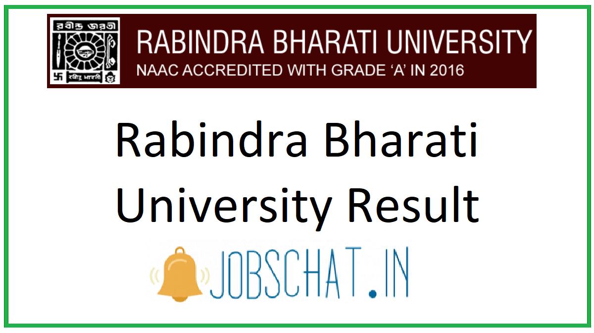 Rabindra Bharati University Result