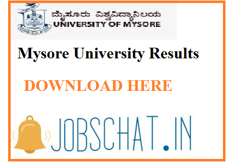 Mysore University Results