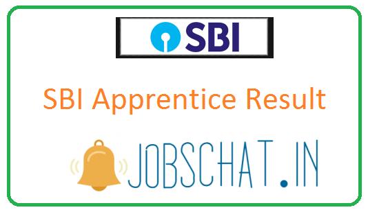 SBI Apprentice Result
