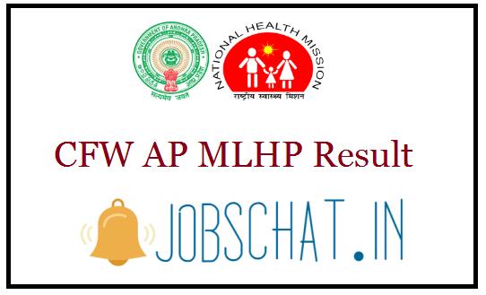 CFW AP MLHP Result