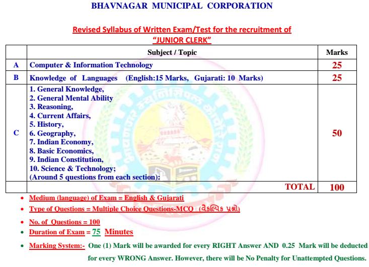 BMC Gujarat Junior Clerk Exam Pattern