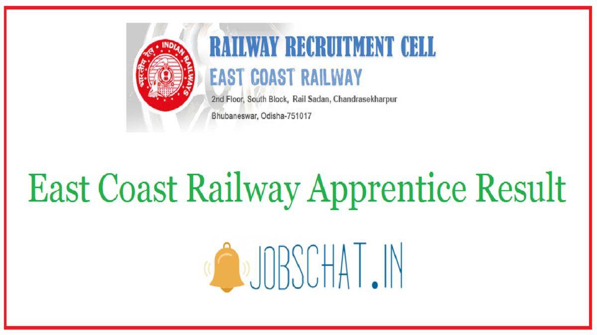 East Coast Railway Apprentice Result