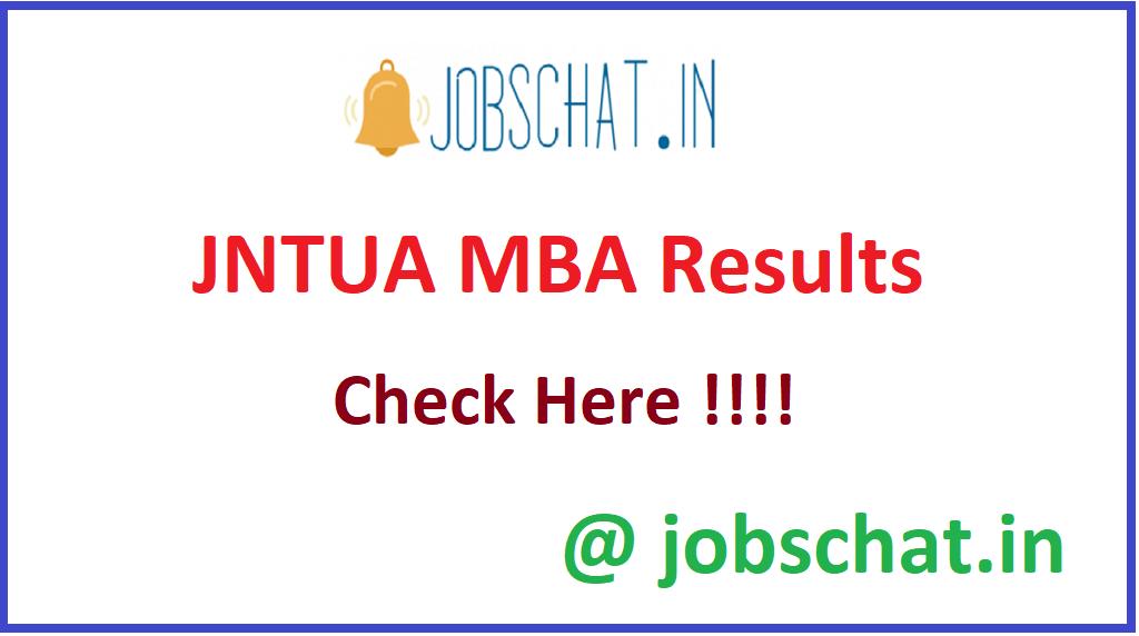JNTUA MBA Results