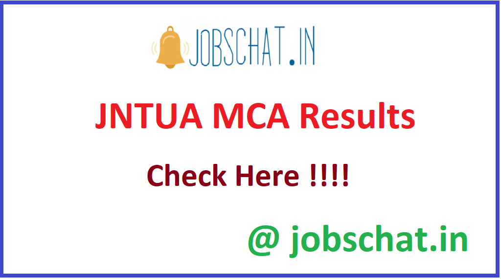 JNTUA MCA Results