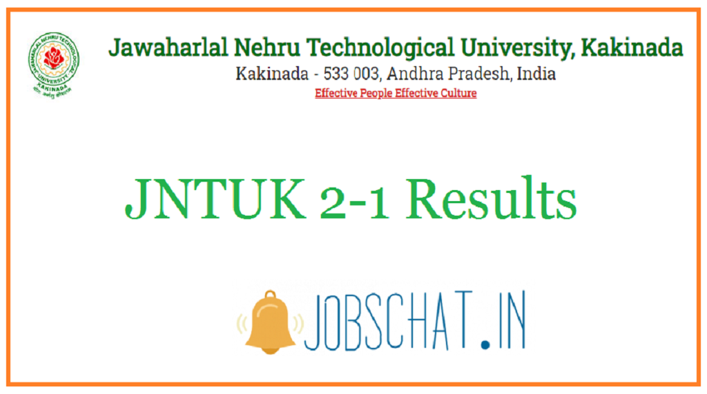 JNTUK 2-1 Results
