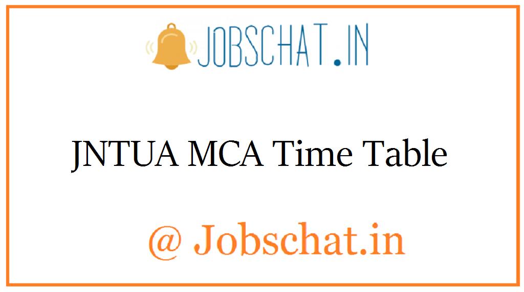 JNTUA MCA Time Table