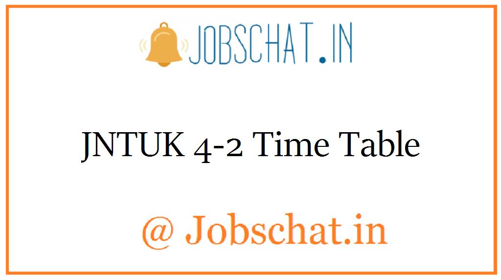 JNTUK 4-2 Time Table