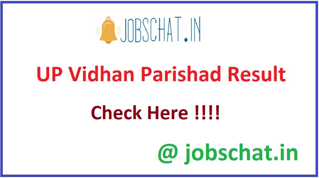 UP Vidhan Parishad Result