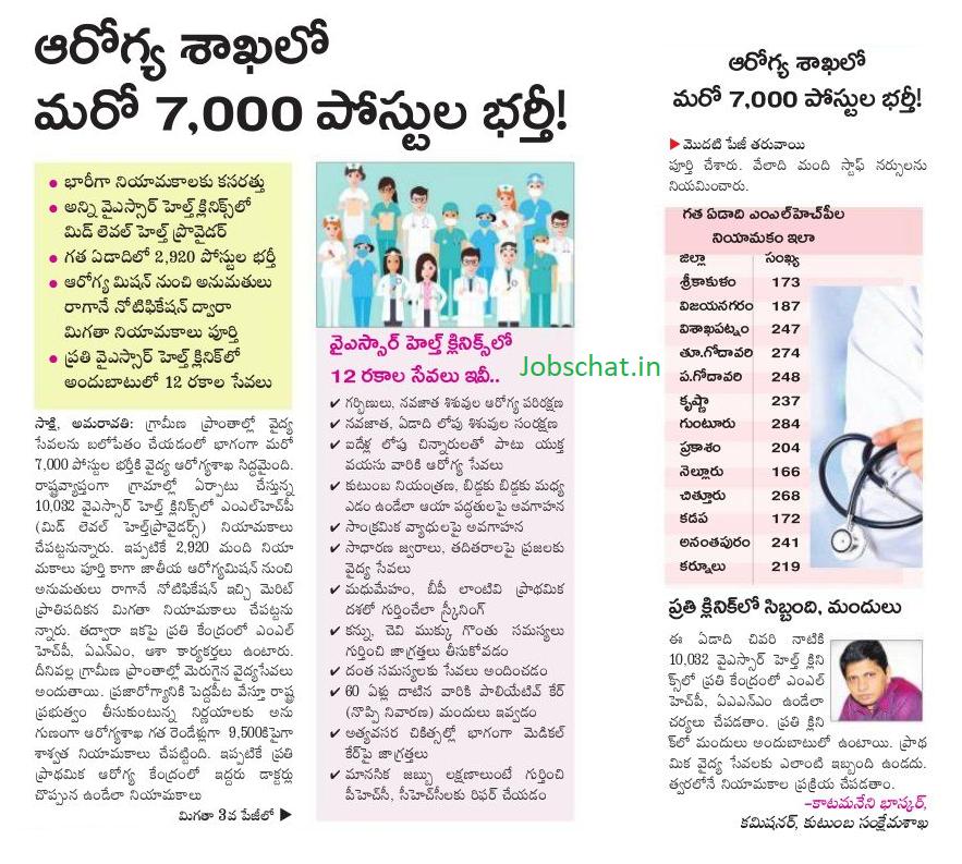 YSR Health Clinic Recruitment