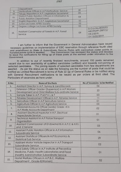 APPSC Horticulture Officer Recruitment